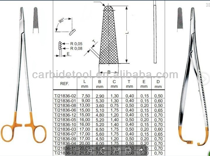 needle holding forceps,tungsten carbide inserts welded to hegar ahujas holder clips